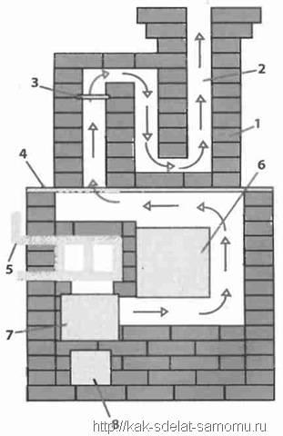 схема кладки печи в 3-5 колодцами - Нужные схемы и описания для всех.