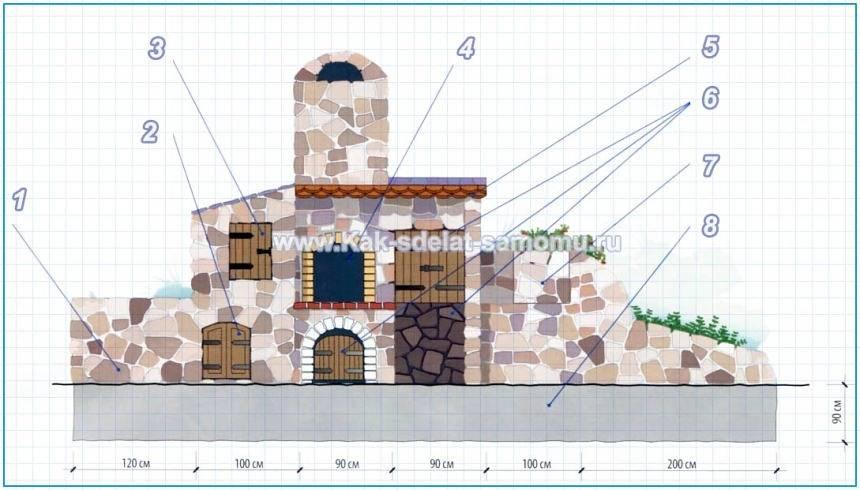 Строительство углового барбекю схема