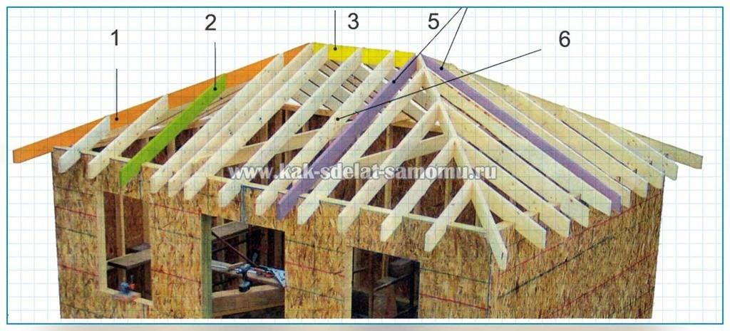 четырехскатная вальмовая крыша - Исскуство схемотехники.