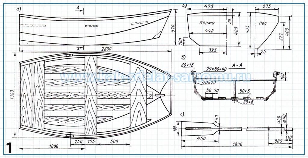 Как сделать лодку своими руками чертежи